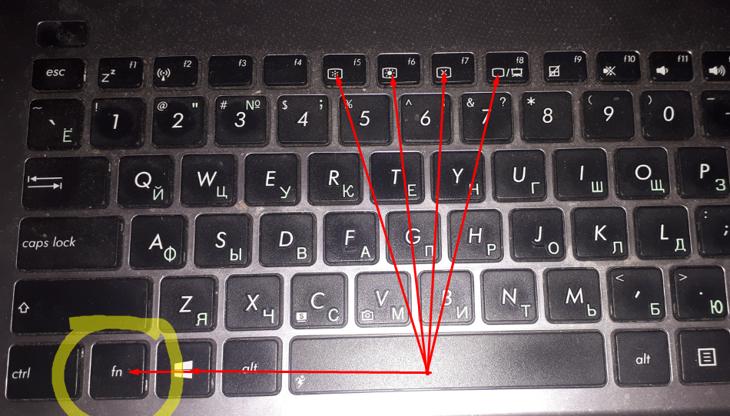 Расположение кнопки   и совместно работающих с ней клавиш.